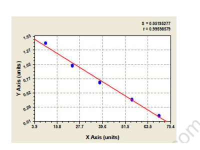 Human Calcyphosin (CAPS) ELISA Kit