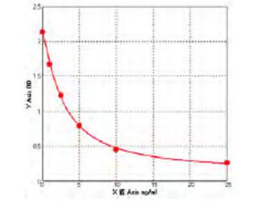 Human ALX homeobox protein 1 (ALX1) ELISA Kit
