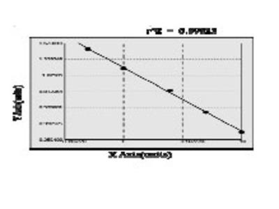 Rat High affinity immunoglobulin epsilon receptor subunit gamma (FCER1G) ELISA Kit