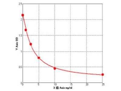 Human ADAMTS like protein 2 (ADAMTSL2) ELISA Kit