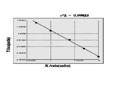 Monkey C1q-related factor (C1QL1) ELISA Kit