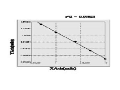 Bovine Probable ATP-dependent RNA helicase DDX58 (DDX58) ELISA Kit