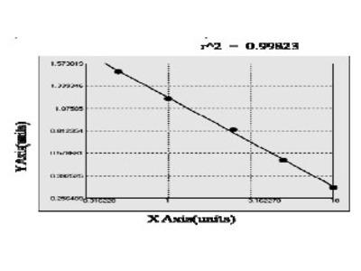 Mouse Alkaline ceramidase 1 (ACER1) ELISA Kit