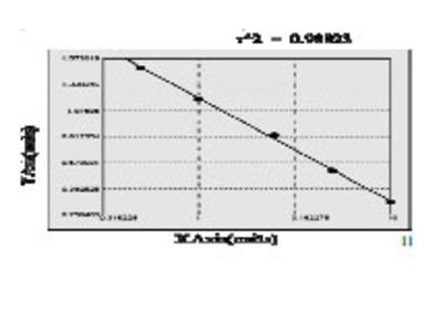 Human Glutamate receptor 4 (GRIA4) ELISA Kit