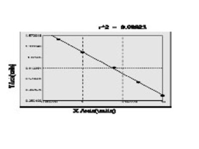 Human Retinal dehydrogenase 1 (ALDH1A1) ELISA Kit