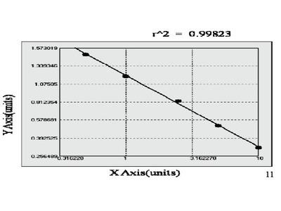 Human C X C chemokine receptor type 6 (CXCR6) ELISA Kit