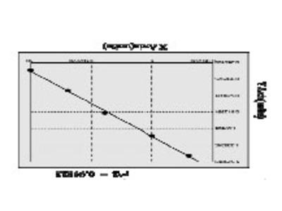 Human V type proton ATPase subunit d 2 (ATP6V0D2) ELISA Kit