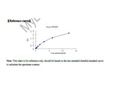 Mouse D-3-phosphoglycerate dehydrogenase, PHGDH ELISA Kit
