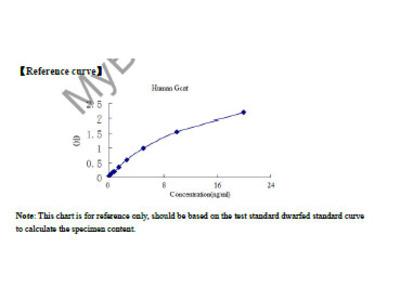 Human 2-amino-3-ketobutyrate coenzyme A ligase, mitochondrial, GCat ELISA Kit