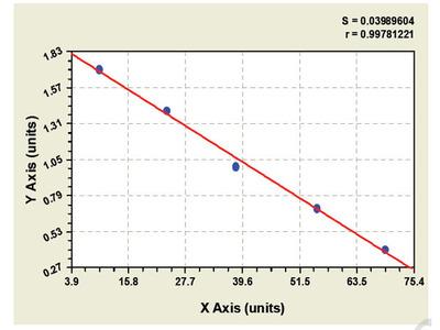 Goat Cluster of differentiation 44 ELISA Kit