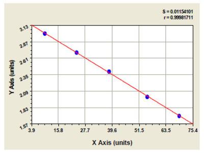 Human Cisplatin Resistance Associated Overexpressed Protein ELISA Kit