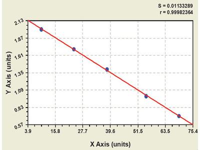 Bovine L1-Cell Adhesion Molecule ELISA Kit