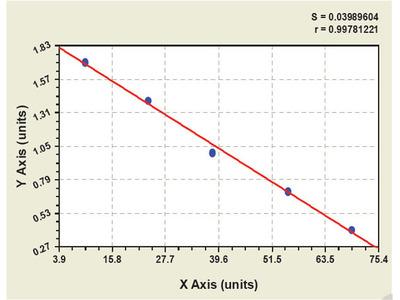 Monkey Adenylate Cyclase 4 ELISA Kit
