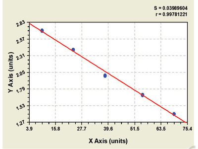 Monkey Intercellular adhesion molecule 2 ELISA Kit