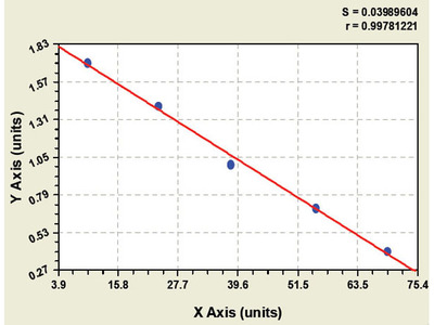 Bovine Calcyclin Binding Protein ELISA Kit