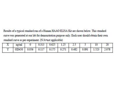 Human HDL-cholesterol ELISA Kit