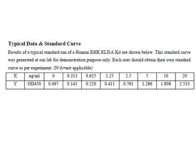 Human Ketohexokinase ELISA Kit