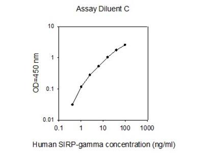 Human SIRP-gamma ELISA