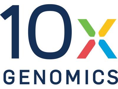 Chromium Genome Chip Kit v2, 48rxn